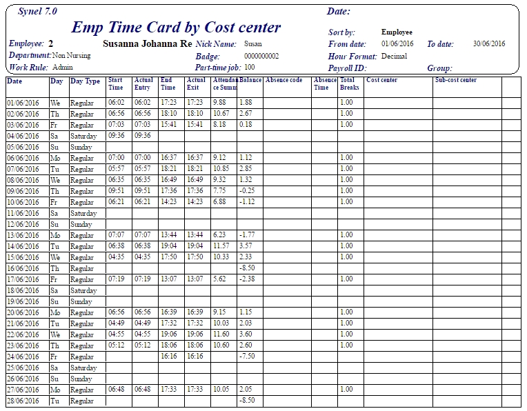cost center report