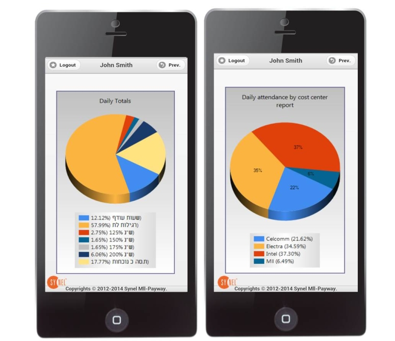 Why mobile time and attendance app important - Synel